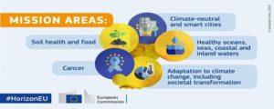 Missioni e partenariati europei in Horizon Europe
